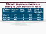 aflatoxin measurement accuracy among 43 grain elevators in texas