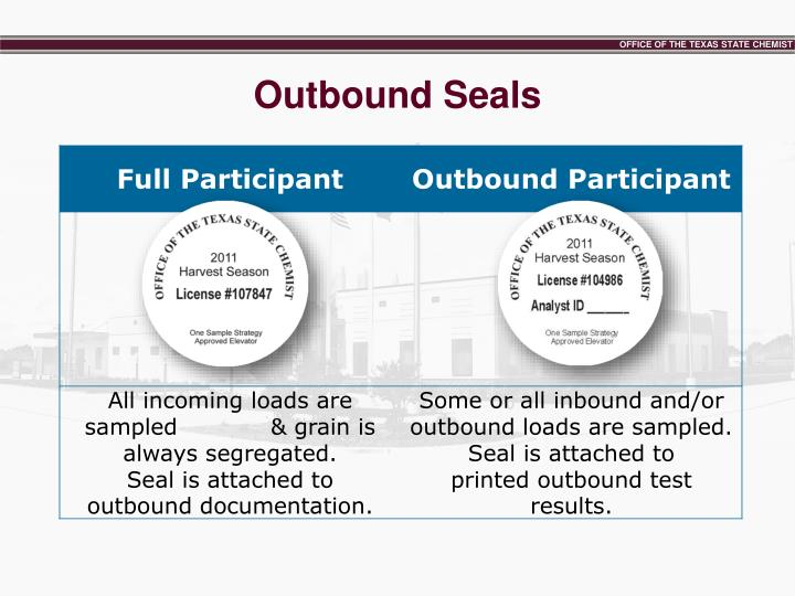 Outbound Seals