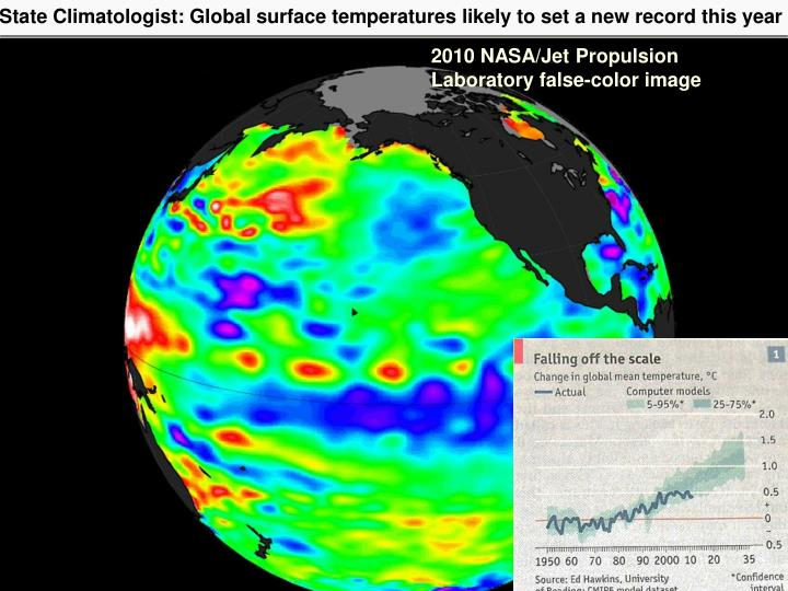 State Climatologist: Global surface temperatures likely to set a new record this year