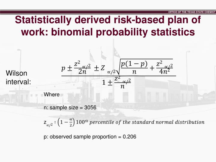Statistically derived risk-based plan of