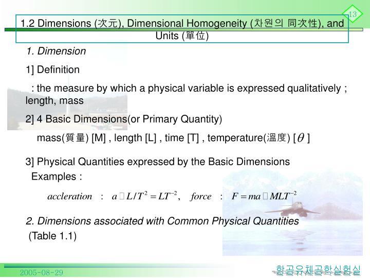 1.2 Dimensions (