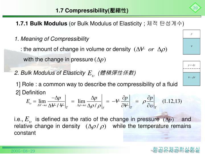 1.7 Compressibility(