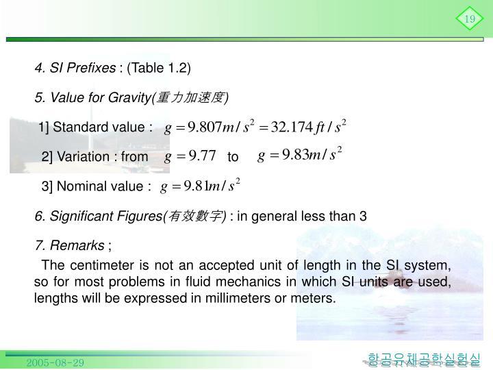 4. SI Prefixes