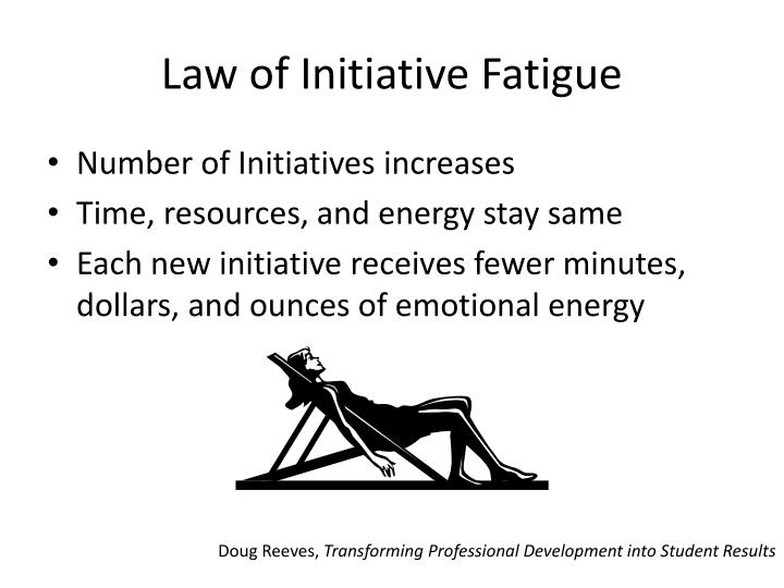 Law of Initiative Fatigue