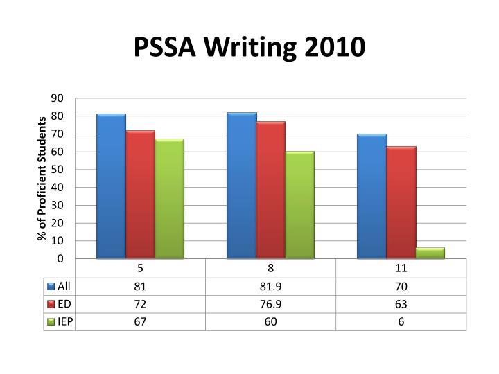 PSSA Writing 2010
