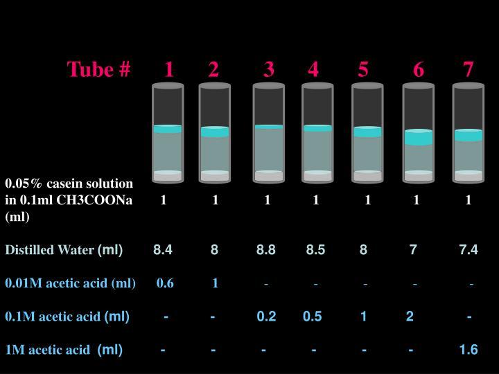 Tube #      1      2        3      4       5        6       7