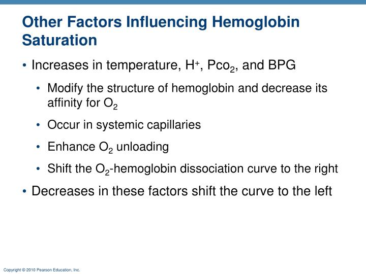 Other Factors Influencing Hemoglobin Saturation