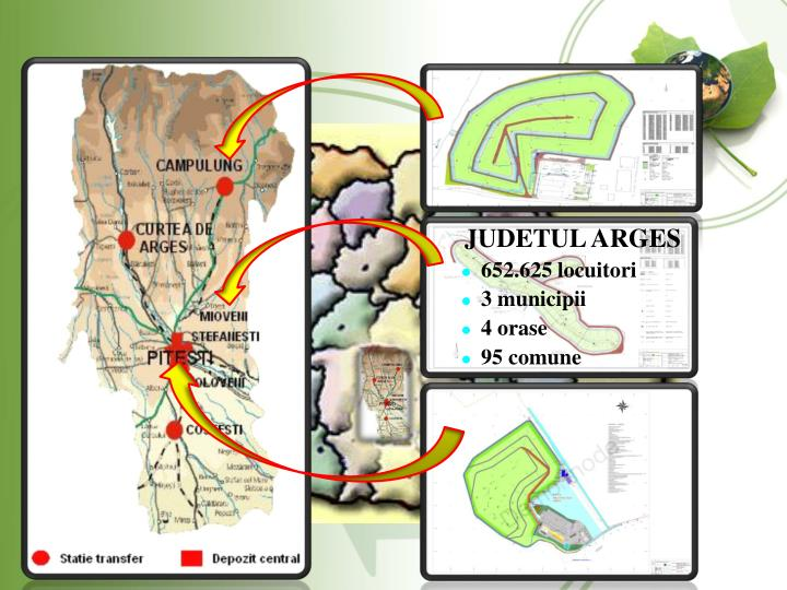 JUDETUL ARGES