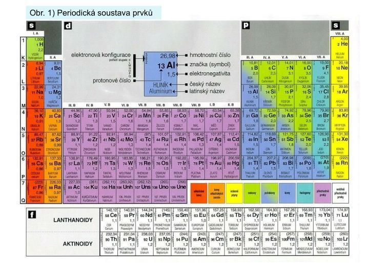 Obr. 1) Periodická soustava prvků