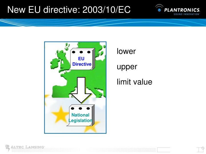 New EU directive: 2003/10/EC