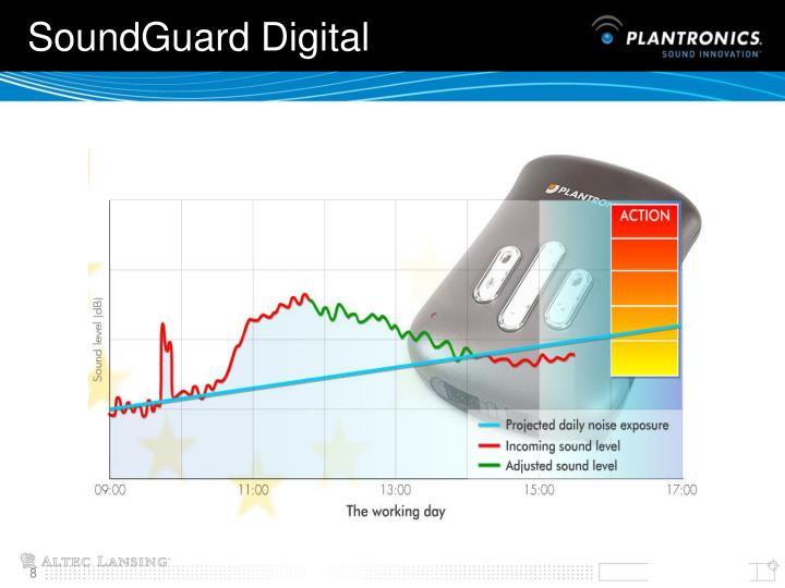 SoundGuard Digital
