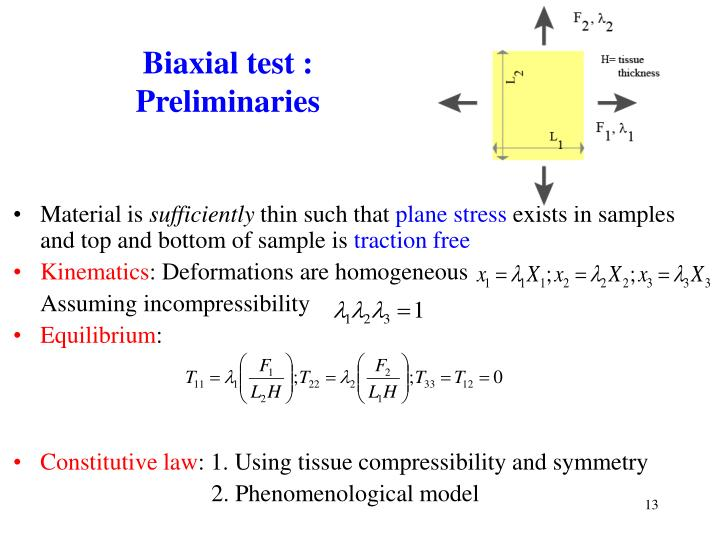 Biaxial test : Preliminaries