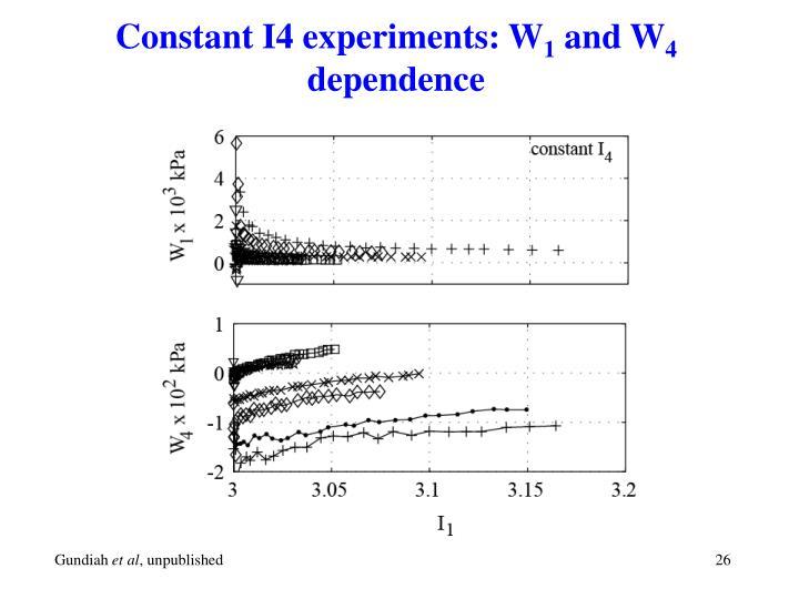 Constant I4 experiments: W
