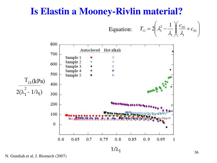 Is Elastin a Mooney-Rivlin material?