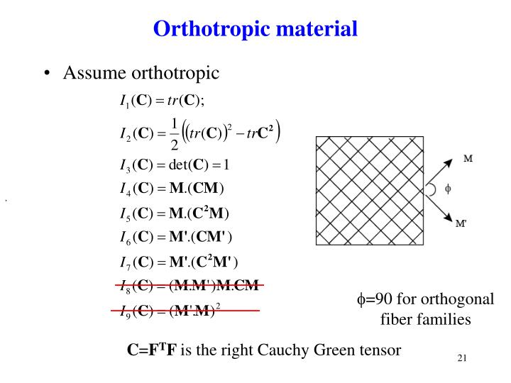 Orthotropic material