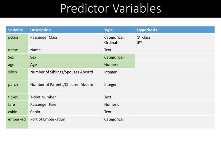 Predictor variables