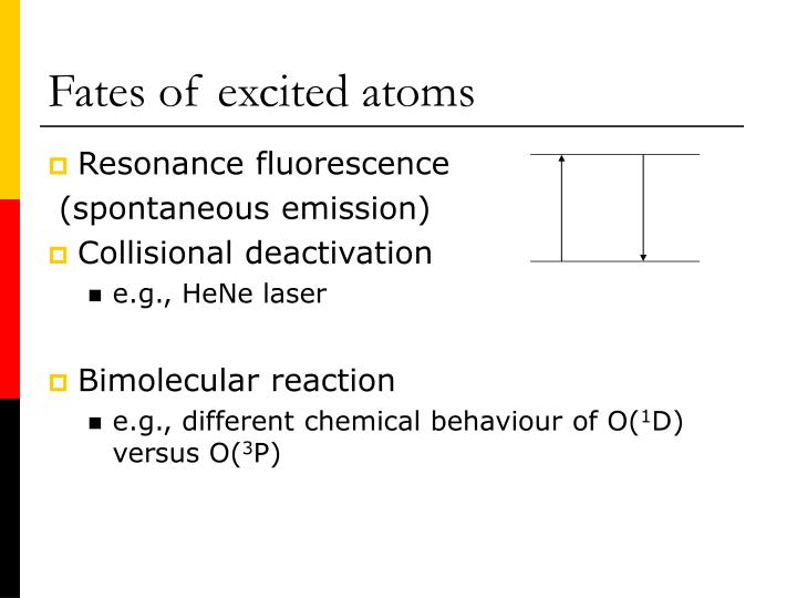 Fates of excited atoms