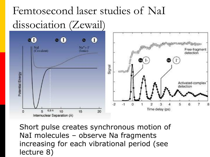 Femtosecond laser studies of NaI dissociation (Zewail)