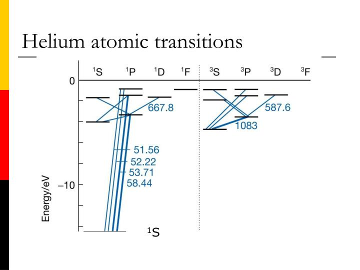 Helium atomic transitions