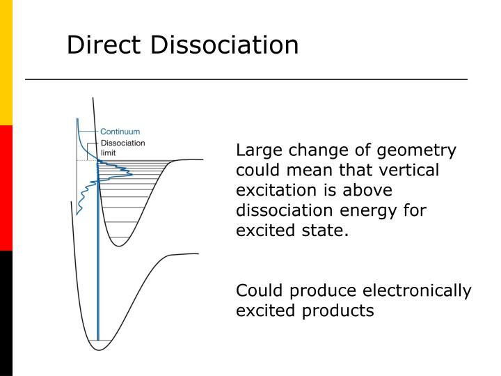 Direct Dissociation