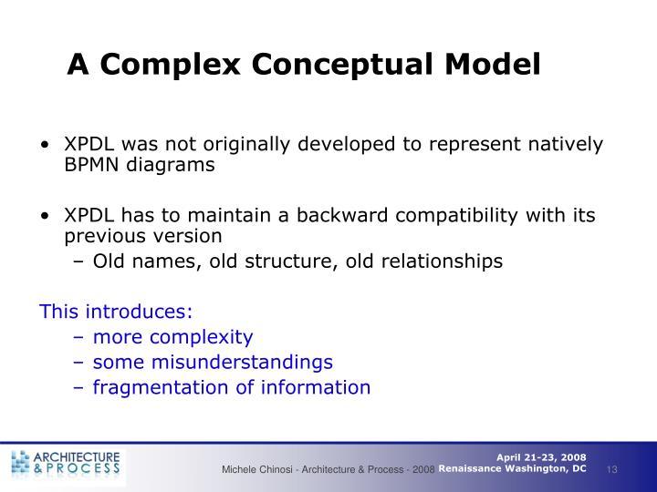 A Complex Conceptual Model