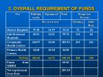 2 overall requirement of funds