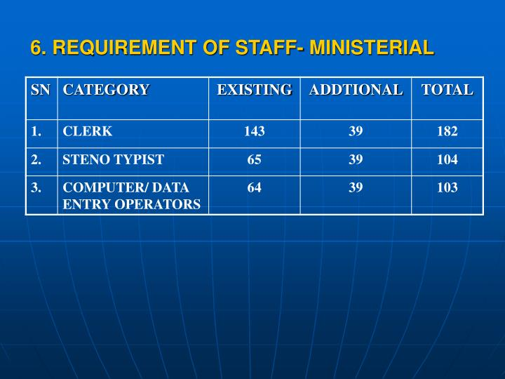 6. REQUIREMENT OF STAFF- MINISTERIAL