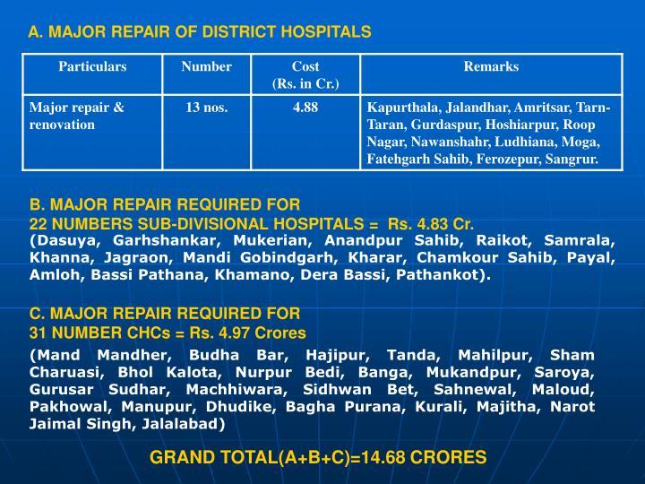 A. MAJOR REPAIR OF DISTRICT HOSPITALS