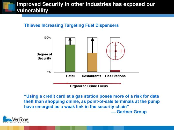 Improved Security in other industries has exposed our vulnerability