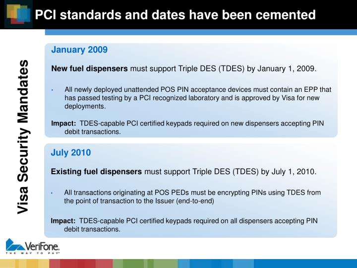PCI standards and dates have been cemented