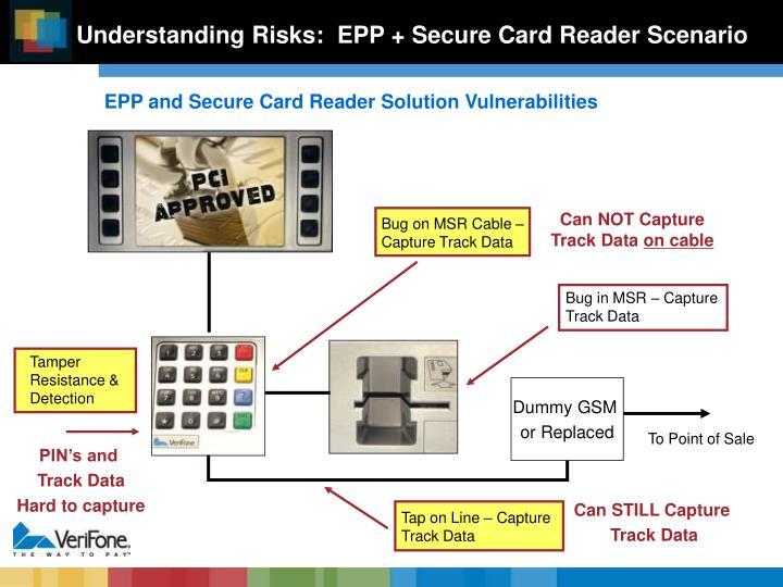 Understanding Risks:  EPP + Secure Card Reader Scenario
