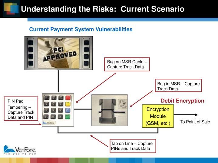 Understanding the Risks:  Current Scenario