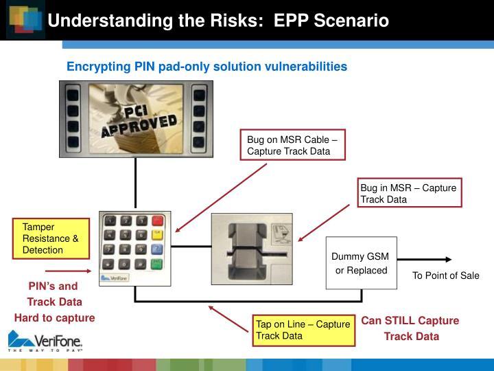 Understanding the Risks:  EPP Scenario