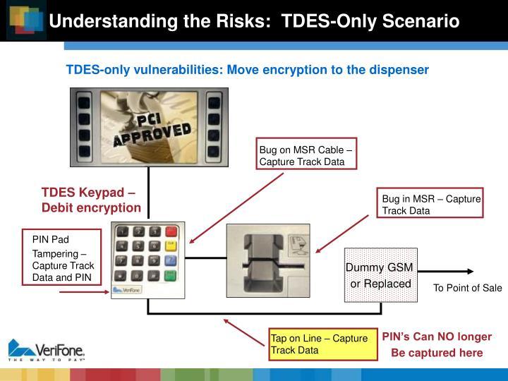 Understanding the Risks:  TDES-Only Scenario