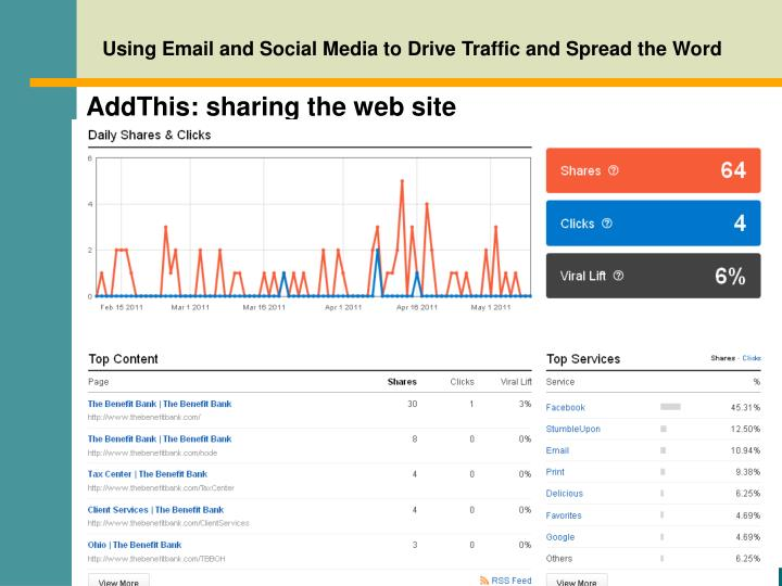 AddThis: sharing the web site