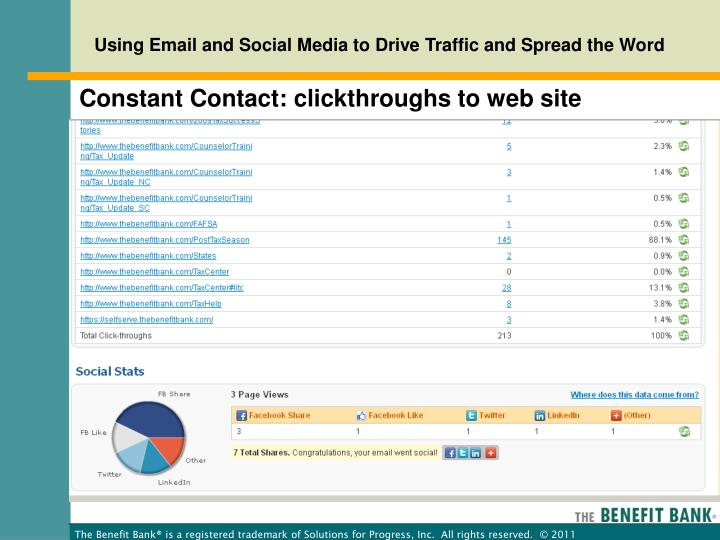 Constant Contact: clickthroughs to web site