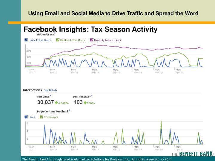 Facebook Insights: Tax Season Activity