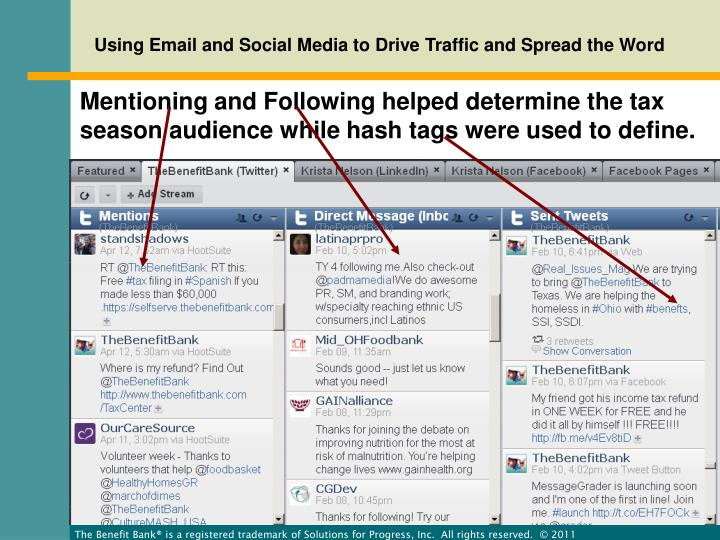 Mentioning and Following helped determine the tax season audience while hash tags were used to define.
