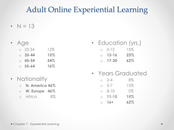 Adult Online Experiential Learning