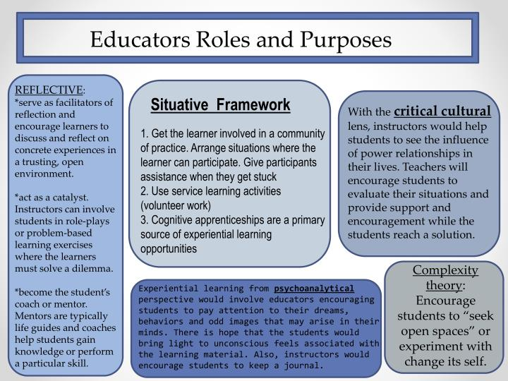Educators Roles and Purposes