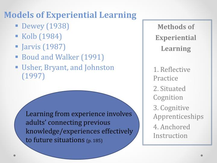 Models of Experiential Learning