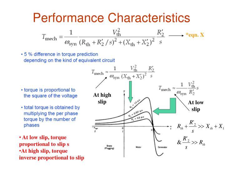 Performance Characteristics