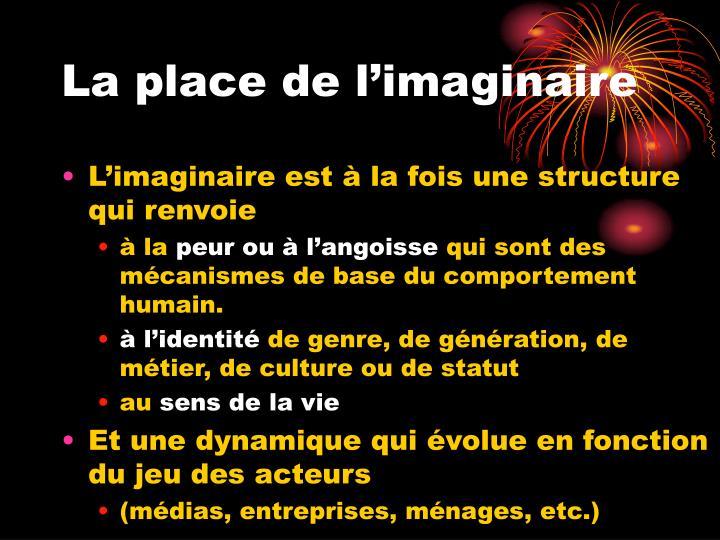 La place de l'imaginaire