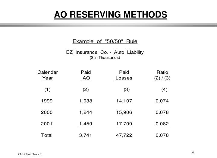 AO RESERVING METHODS