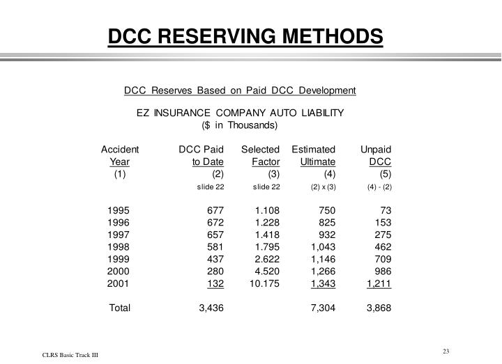 DCC RESERVING METHODS
