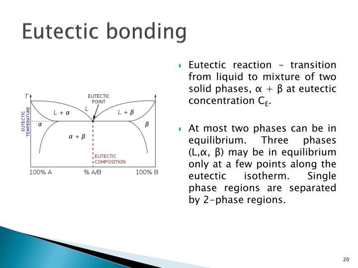 Eutectic bonding