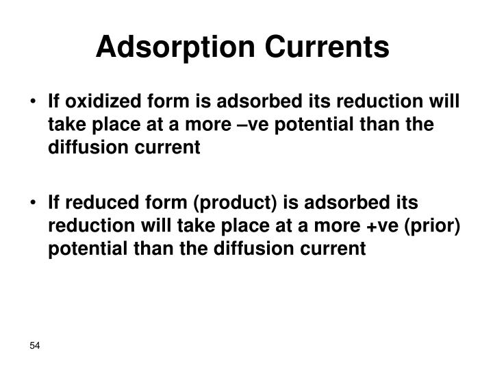 Adsorption Currents