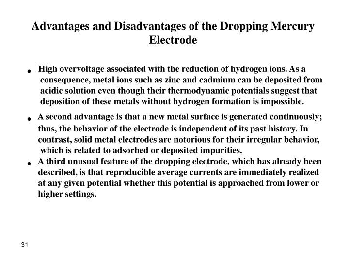 Advantages and Disadvantages of the Dropping Mercury Electrode