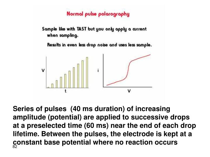 Series of pulses  (40 ms duration) of increasing amplitude (potential) are applied to successive drops at a preselected time (60 ms) near the end of each drop lifetime. Between the pulses, the electrode is kept at a constant base potential where no reaction occurs