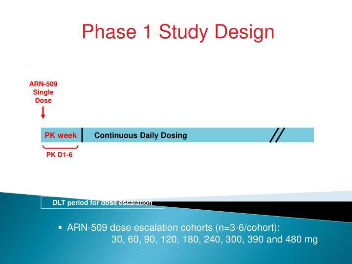 Phase 1 Study Design